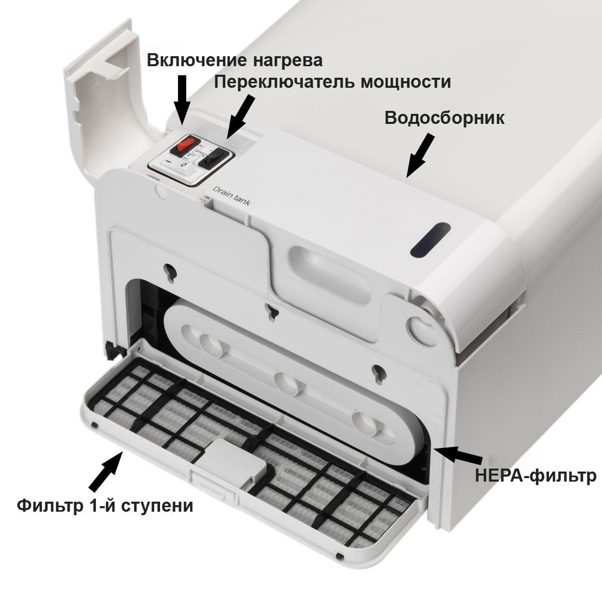 Уникальная система фильтрации и регулировки мощности